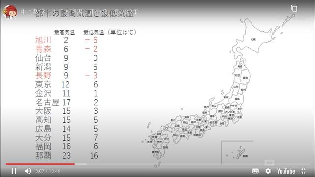 いばらき オンライン スタディ youtube